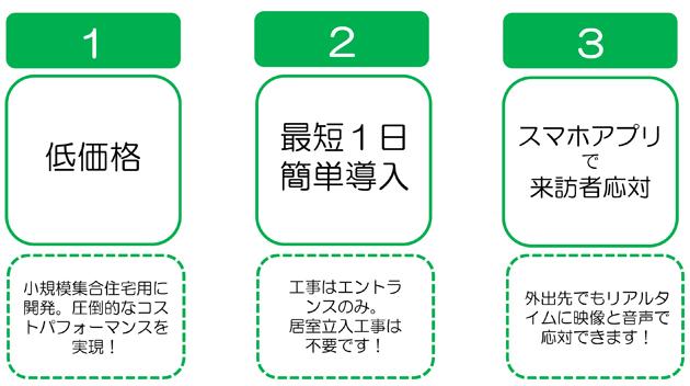 SAifit3つの特徴