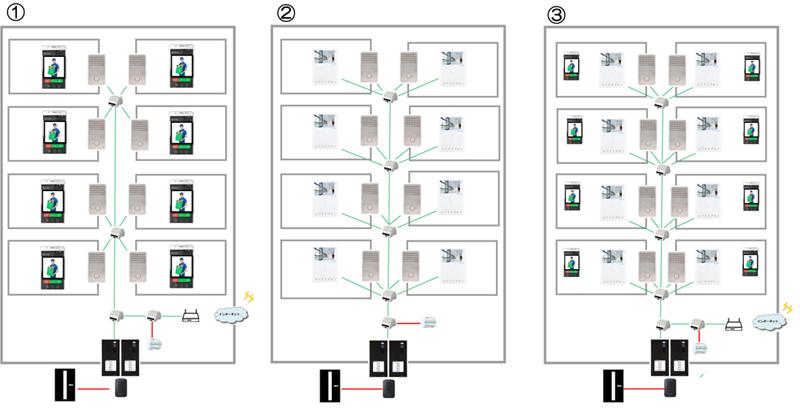 SAifitシステム構成図2